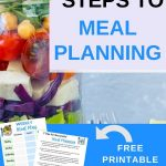 Simple steps to meal planning
