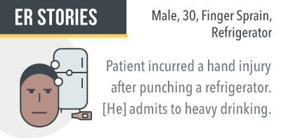kitchen injury while punching refrigerator