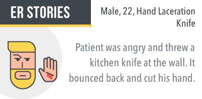 kitchen injuries throwing knife